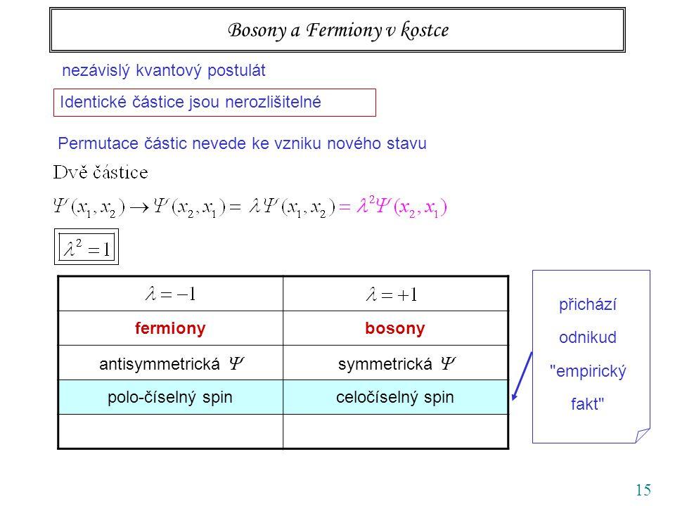 15 Bosony a Fermiony v kostce nezávislý kvantový postulát Identické částice jsou nerozlišitelné Permutace částic nevede ke vzniku nového stavu fermionybosony antisymmetrická  symmetrická  polo-číselný spinceločíselný spin přichází odnikud empirický fakt