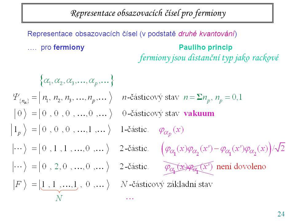 24 Representace obsazovacích čísel (v podstatě druhé kvantování) ….