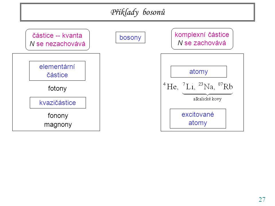 27 Příklady bosonů bosony elementární částice kvazičástice atomy excitované atomy fotony fonony magnony částice -- kvanta N se nezachovává komplexní částice N se zachovává