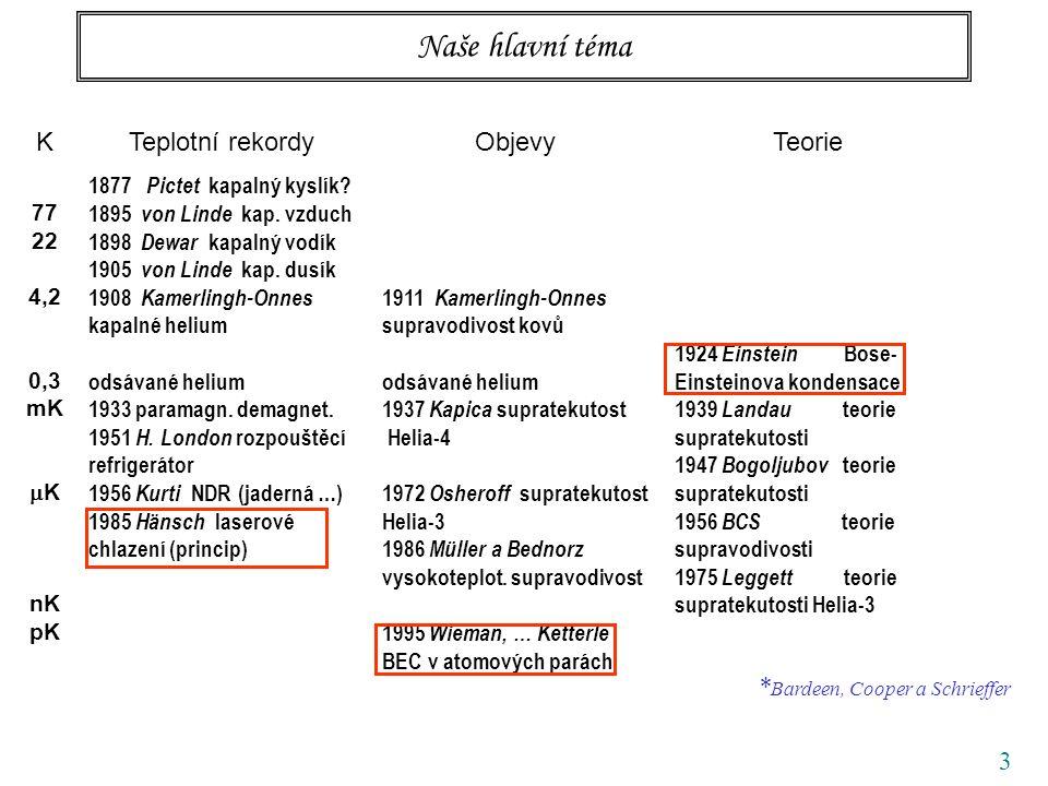 3 Naše hlavní téma Teplotní rekordy 1877 Pictet kapalný kyslík.