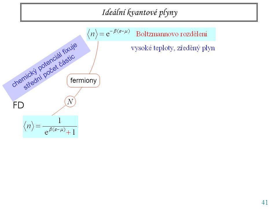 41 Ideální kvantové plyny fermiony N FD chemický potenciál fixuje střední počet částic