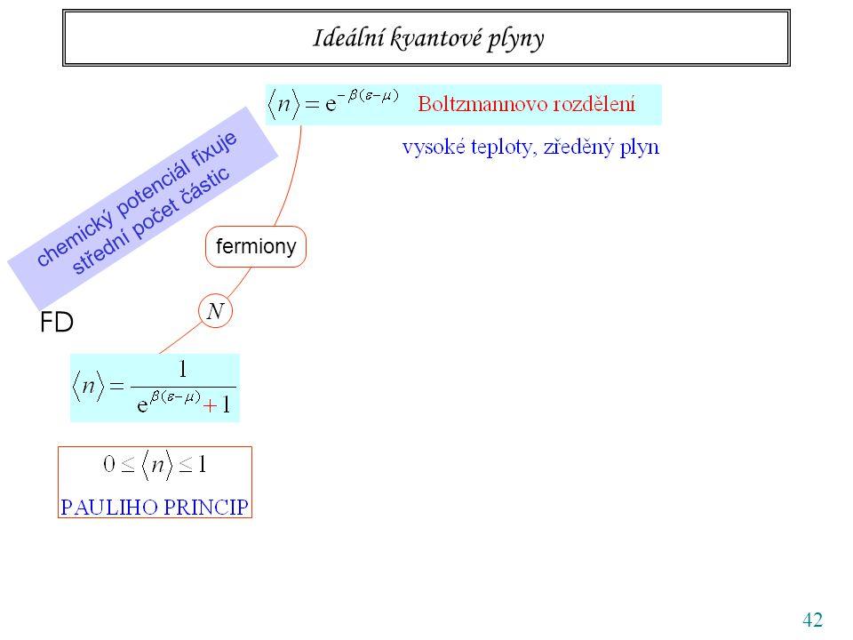 42 Ideální kvantové plyny fermiony N FD chemický potenciál fixuje střední počet částic