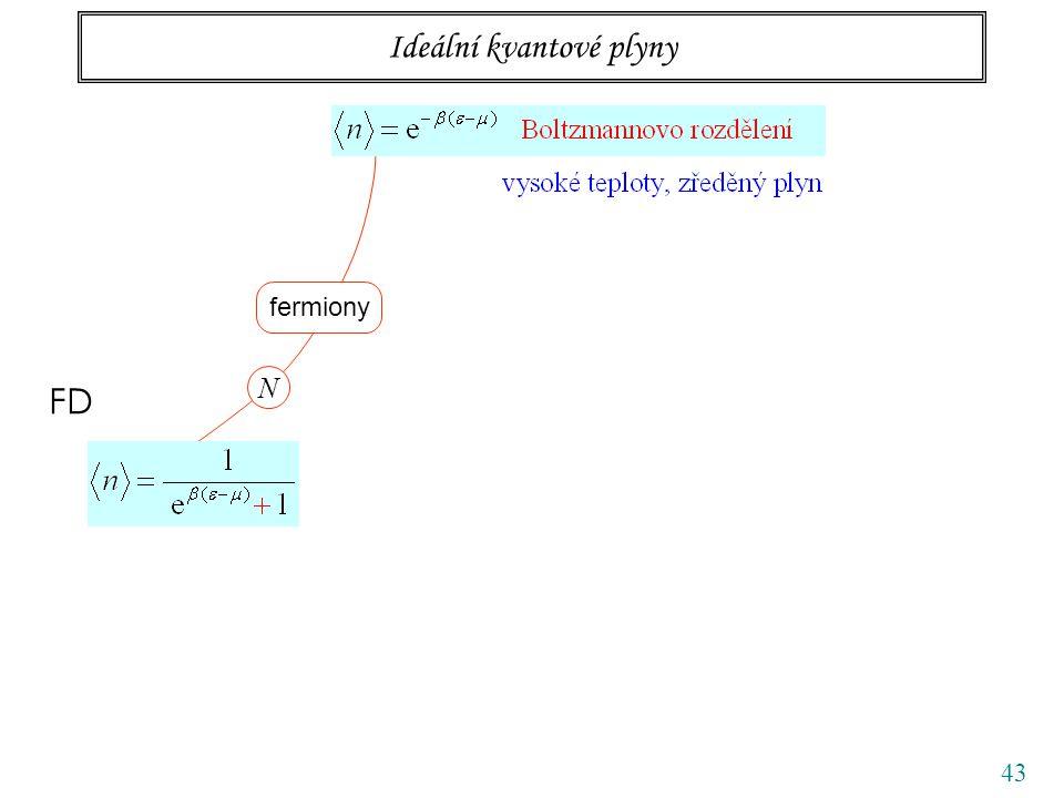 43 Ideální kvantové plyny fermiony N FD