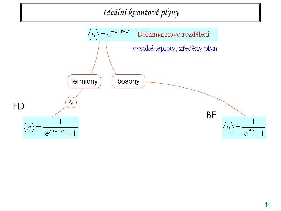 44 Ideální kvantové plyny fermiony N FD bosony BE