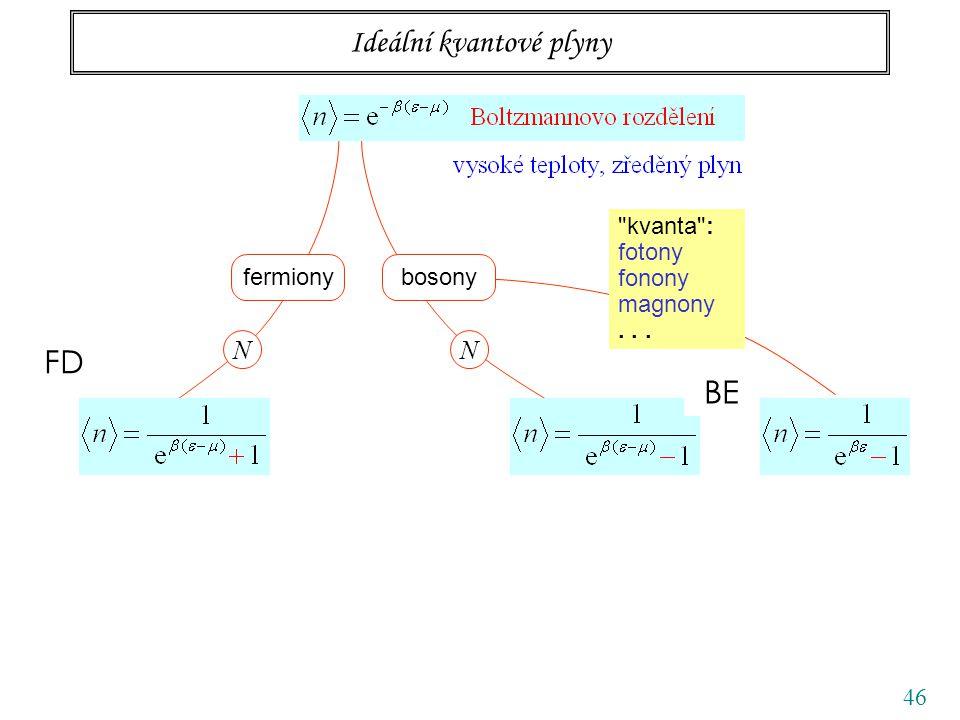 46 Ideální kvantové plyny fermionybosony NN FD BE kvanta : fotony fonony magnony...