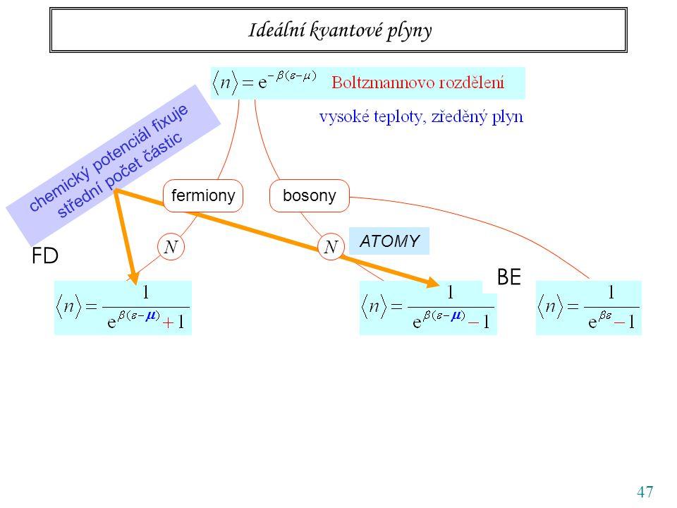 47 Ideální kvantové plyny bosony N FD BE chemický potenciál fixuje střední počet částic ATOMY N fermiony