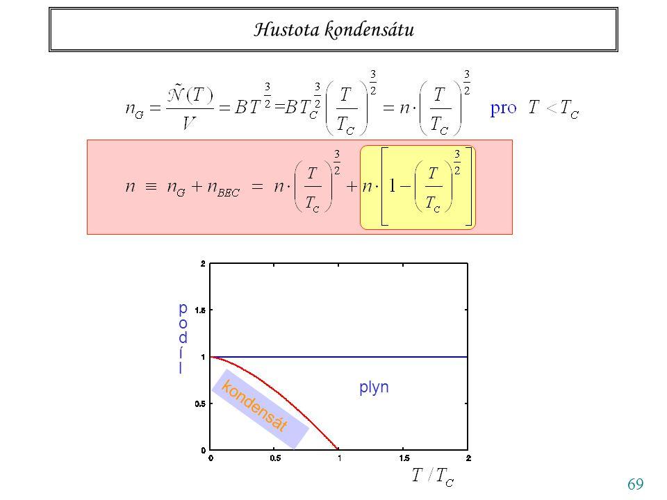 69 Hustota kondensátu plyn kondensát podílpodíl