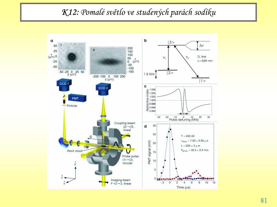 81 K12: Pomalé světlo ve studených parách sodíku
