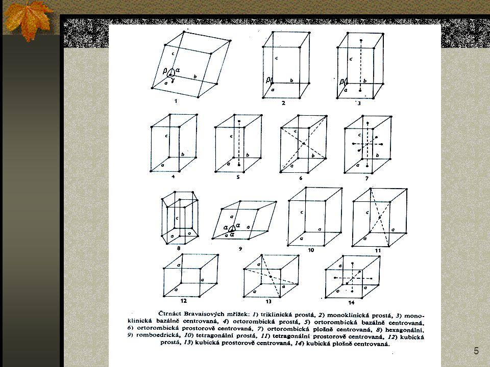 16 Poruchy krystalové stavby Strukturní poruchy: Bodové, čárové, plošné, prostorové Bodové: vakance Intersticiál vlastní Intersticiál příměsi Substituční atom