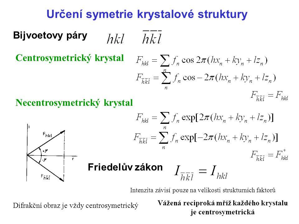 Určení symetrie krystalové struktury Bijvoetovy páry Centrosymetrický krystal Necentrosymetrický krystal Friedelův zákon Intenzita závisí pouze na vel