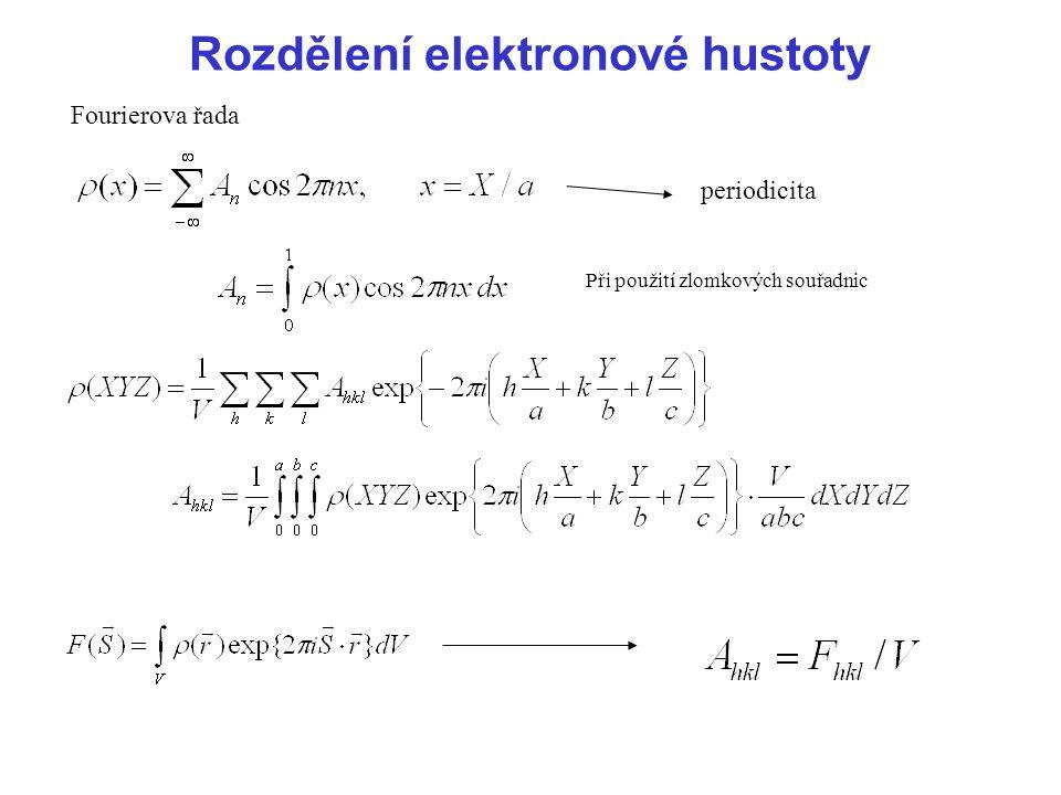 Rozdělení elektronové hustoty Fourierova řada periodicita Při použití zlomkových souřadnic