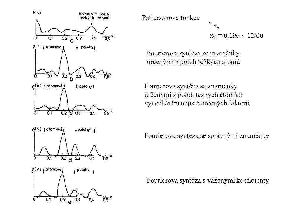 Pattersonova funkce Fourierova syntéza se znaménky určenými z poloh těžkých atomů Fourierova syntéza se znaménky určenými z poloh těžkých atomů a vyne