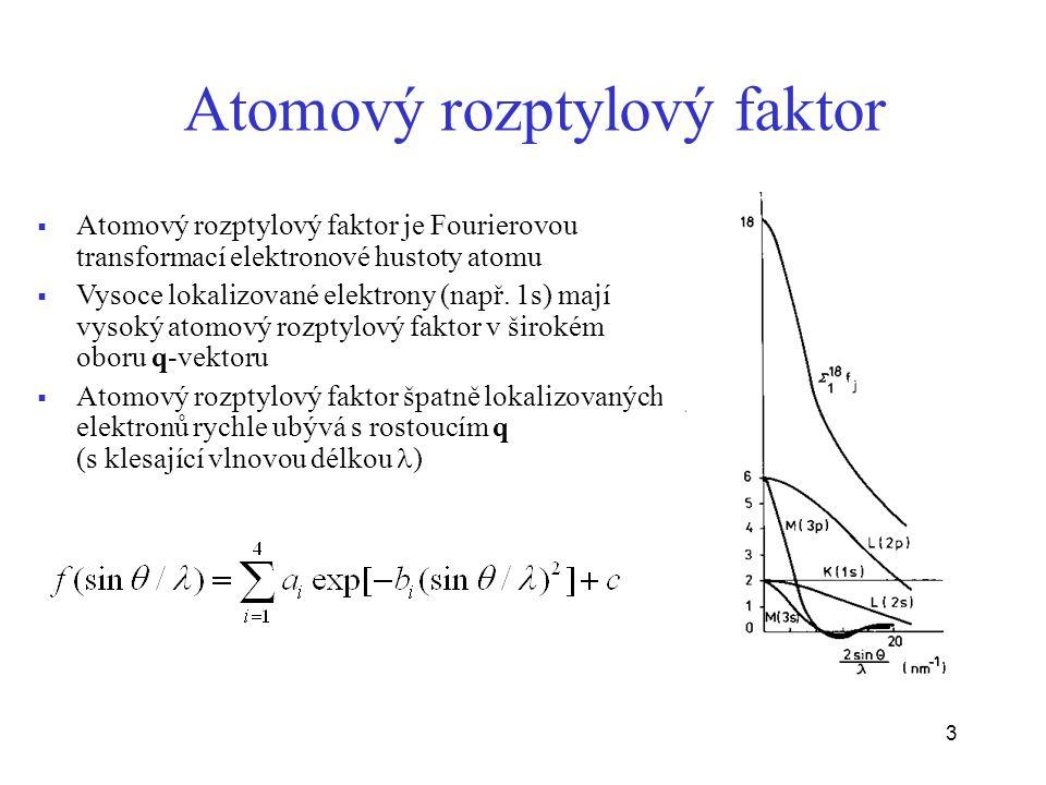 3  Atomový rozptylový faktor je Fourierovou transformací elektronové hustoty atomu  Vysoce lokalizované elektrony (např. 1s) mají vysoký atomový roz