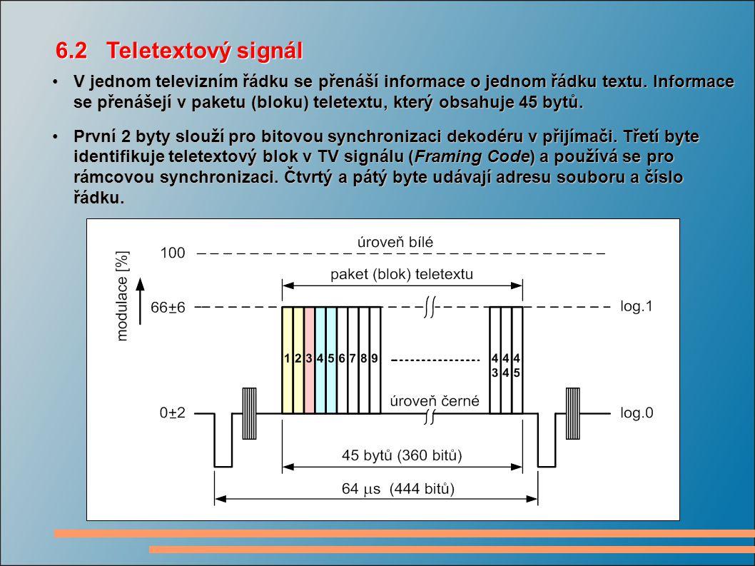 V jednom televizním řádku se přenáší informace o jednom řádku textu.