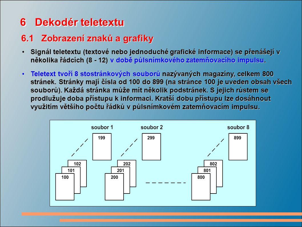 6 Dekodér teletextu Signál teletextu (textové nebo jednoduché grafické informace) se přenášejí v několika řádcích (8 - 12) v době půlsnímkového zatemňovacího impulsu.Signál teletextu (textové nebo jednoduché grafické informace) se přenášejí v několika řádcích (8 - 12) v době půlsnímkového zatemňovacího impulsu.