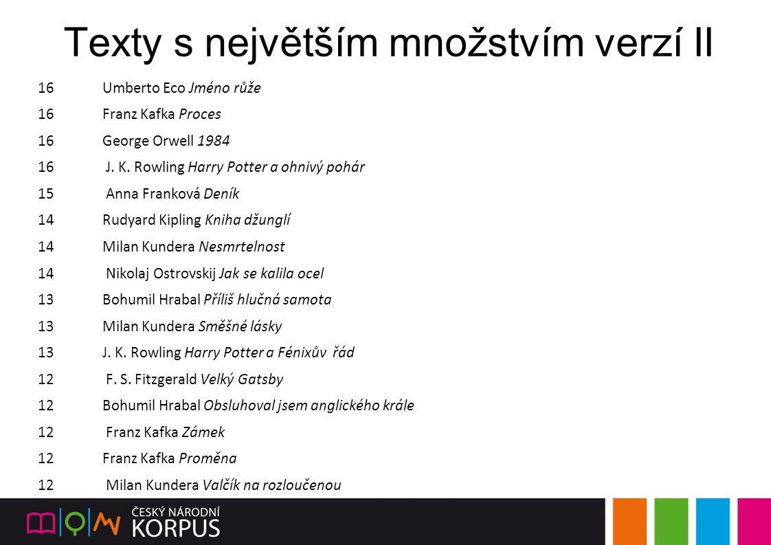 Texty s největším množstvím verzí II 16 Umberto Eco Jméno růže 16 Franz Kafka Proces 16George Orwell 1984 16 J. K. Rowling Harry Potter a ohnivý pohár