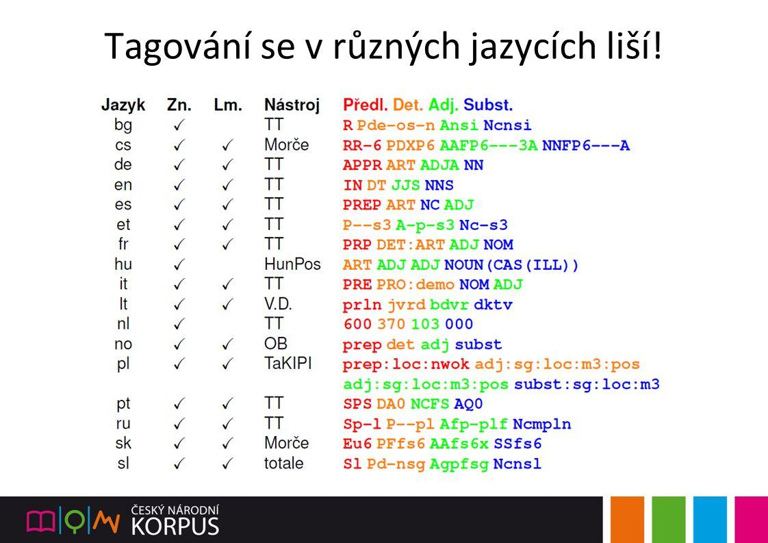 Tagování se v různých jazycích liší!