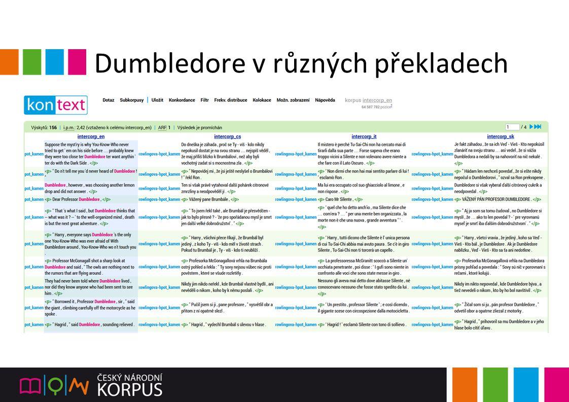 Dumbledore v různých překladech