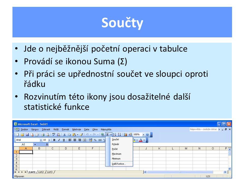 Jde o nejběžnější početní operaci v tabulce Provádí se ikonou Suma (Σ) Při práci se upřednostní součet ve sloupci oproti řádku Rozvinutím této ikony j