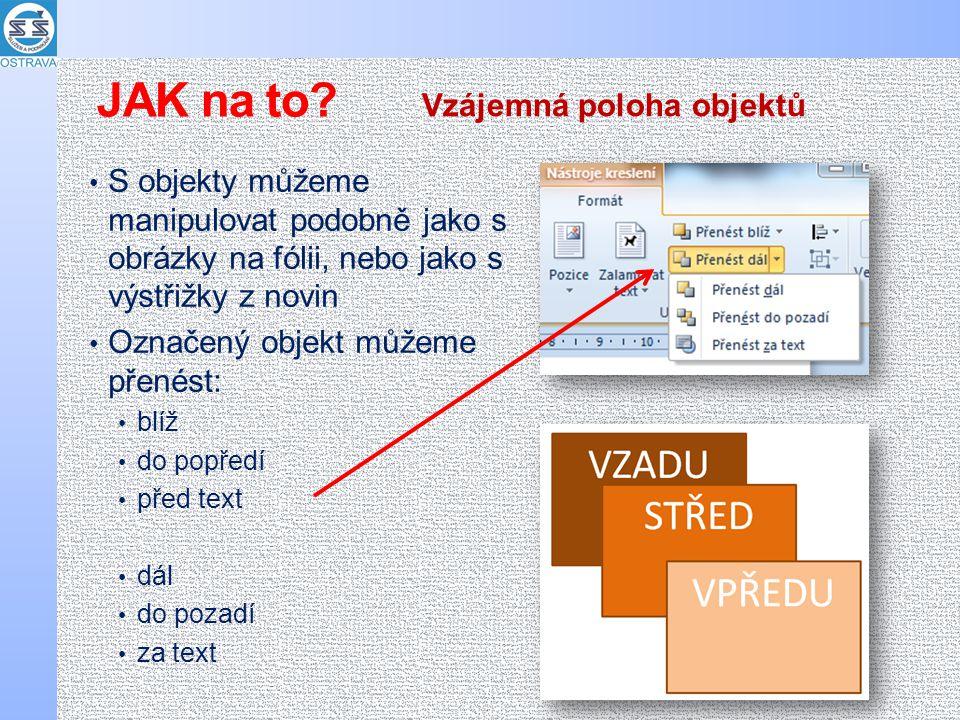 S objekty můžeme manipulovat podobně jako s obrázky na fólii, nebo jako s výstřižky z novin Označený objekt můžeme přenést: blíž do popředí před text dál do pozadí za text Vzájemná poloha objektů JAK na to