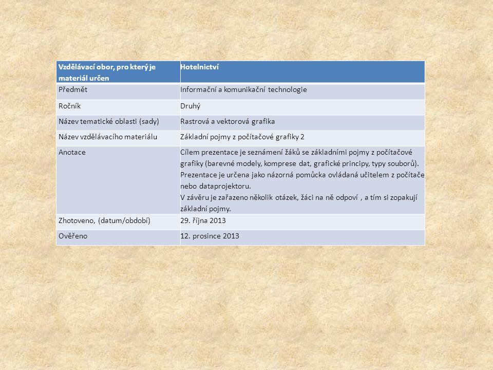 Vzdělávací obor, pro který je materiál určen Hotelnictví PředmětInformační a komunikační technologie RočníkDruhý Název tematické oblasti (sady)Rastrová a vektorová grafika Název vzdělávacího materiáluZákladní pojmy z počítačové grafiky 2 Anotace Cílem prezentace je seznámení žáků se základními pojmy z počítačové grafiky (barevné modely, komprese dat, grafické principy, typy souborů).