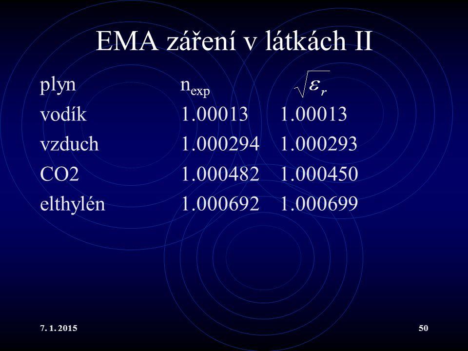 7. 1. 201550 EMA záření v látkách II plynn exp vodík1.00013 1.00013 vzduch1.000294 1.000293 CO21.000482 1.000450 elthylén1.000692 1.000699