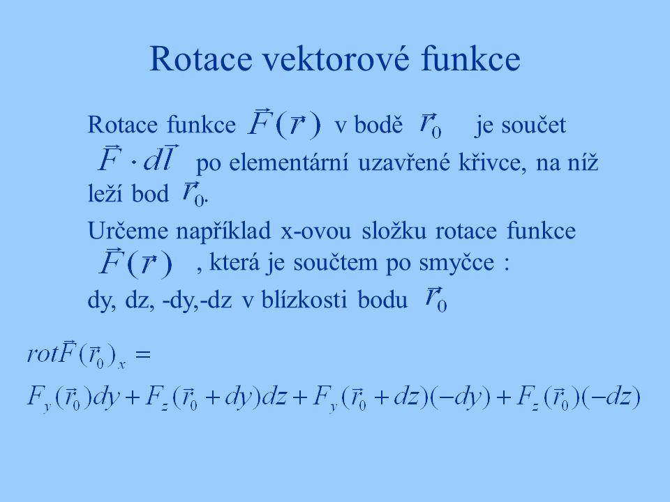 Rotace vektorové funkce Rotace funkce v bodě je součet po elementární uzavřené křivce, na níž leží bod. Určeme například x-ovou složku rotace funkce,