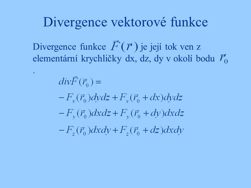 Divergence vektorové funkce Divergence funkce je její tok ven z elementární krychličky dx, dz, dy v okolí bodu.