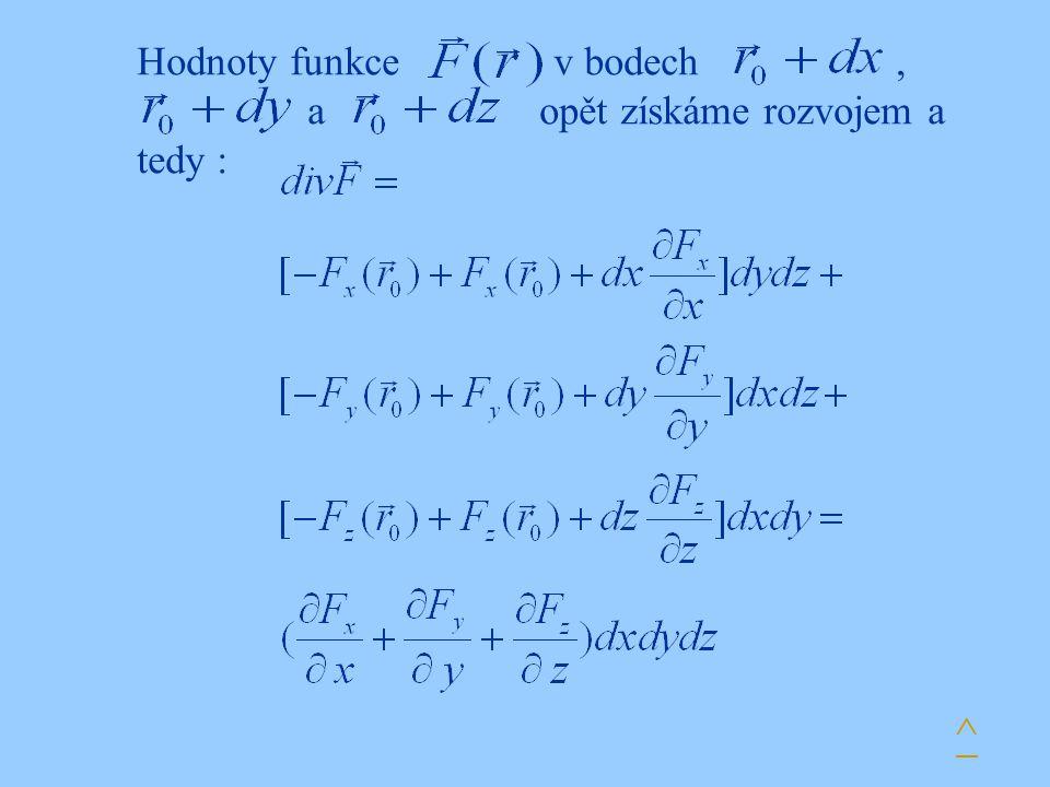 Hodnoty funkce v bodech, a opět získáme rozvojem a tedy : ^