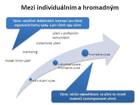 Mezi individuálním a hromadným individuální výuka individualizova ná hromadná výuka hromadná výuka Výzva: vytváření didaktických koncepcí pro různé organizační formy výuky a pro různé typy učení model mistr-učeň vrstevnické učení mentoring učení v profesních komunitách Výzva: nárůst odpovědnosti za učení na straně studentů (autoregulované učení)