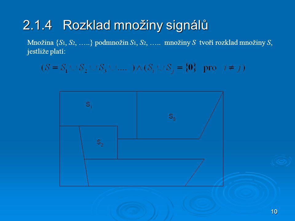 10 2.1.4 Rozklad množiny signálů Množina {S 1, S 2, …..} podmnožin S 1, S 2, …..