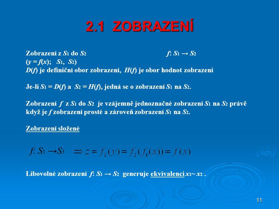 11 2.1 ZOBRAZENÍ Zobrazení z S 1 do S 2 f: S 1 → S 2 (y = f(x); S 1, S 2 ) D(f) je definiční obor zobrazení, H(f) je obor hodnot zobrazeni Je-li S 1 = D(f) a S 2 = H(f), jedná se o zobrazení S 1 na S 2.