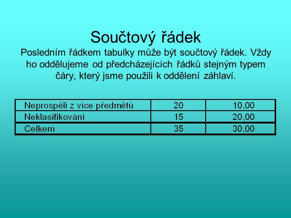 Součtový řádek Posledním řádkem tabulky může být součtový řádek.