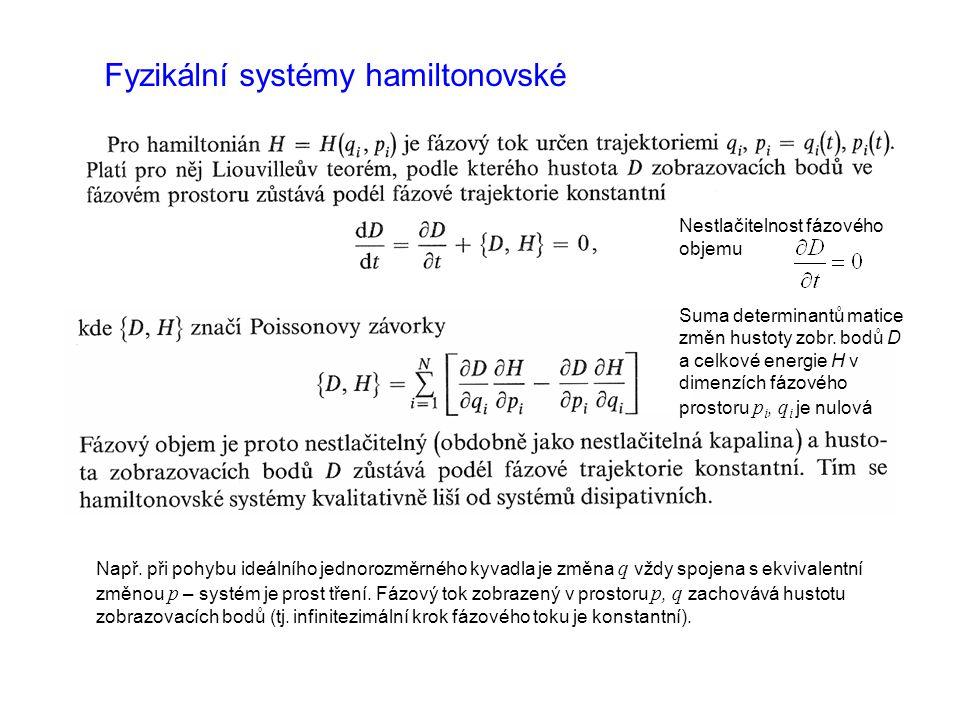 Fyzikální systémy hamiltonovské Nestlačitelnost fázového objemu Suma determinantů matice změn hustoty zobr.