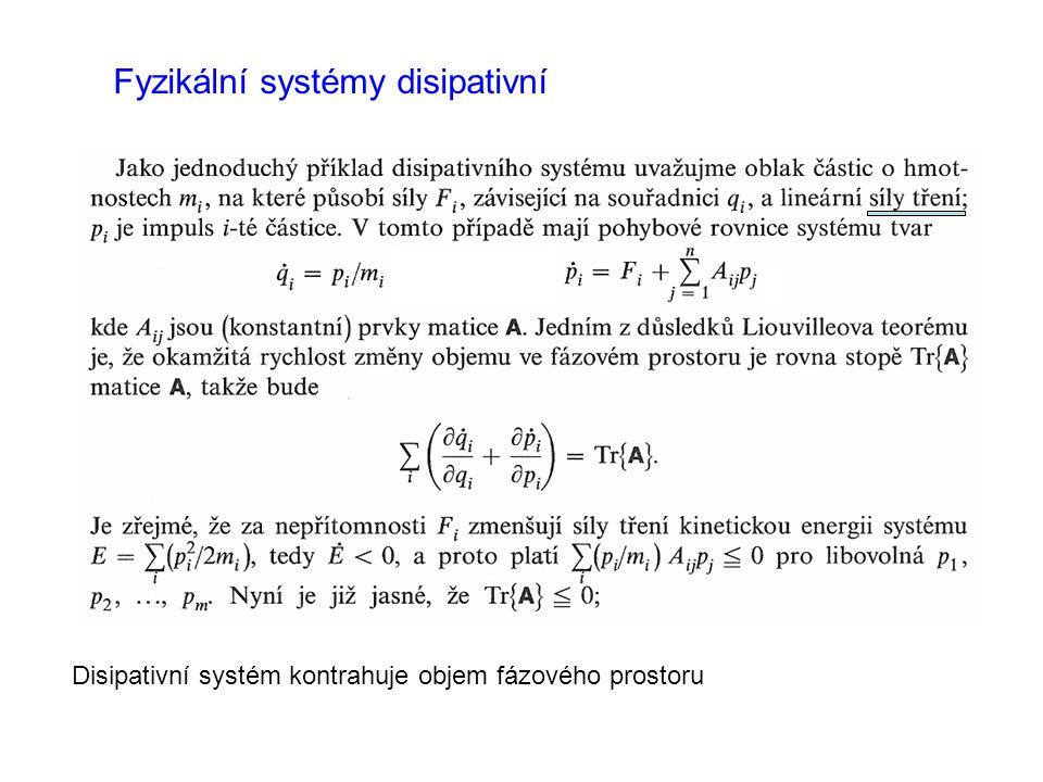 Fyzikální systémy disipativní Disipativní systém kontrahuje objem fázového prostoru