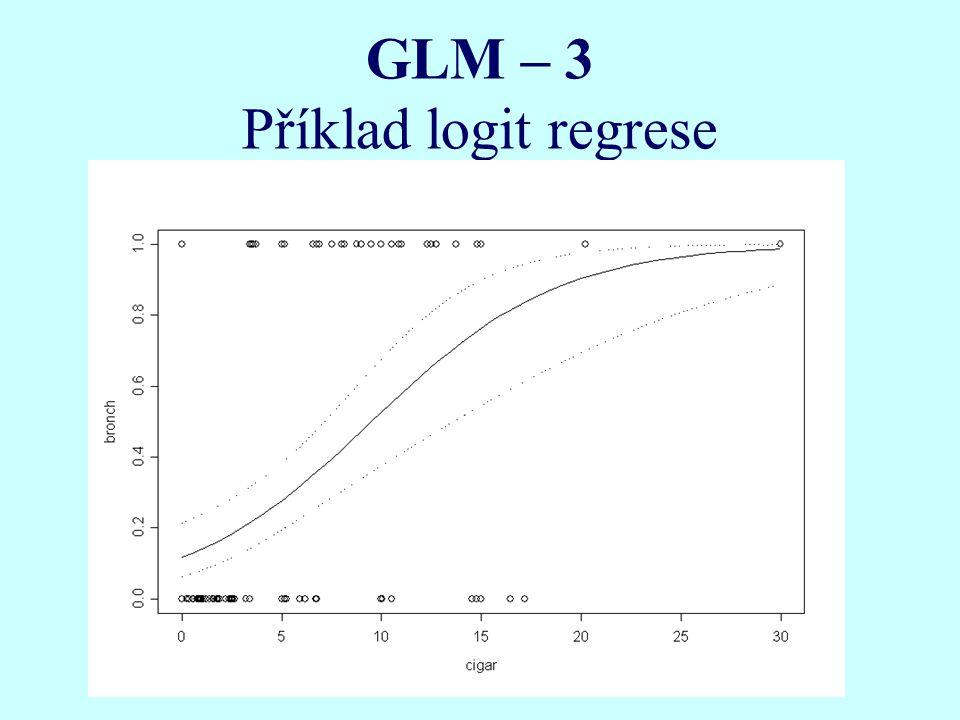 GLM – 3 Příklad logit regrese