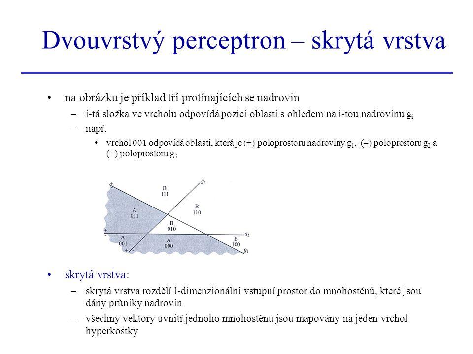 Dvouvrstvý perceptron – skrytá vrstva na obrázku je příklad tří protínajících se nadrovin –i-tá složka ve vrcholu odpovídá pozici oblasti s ohledem na