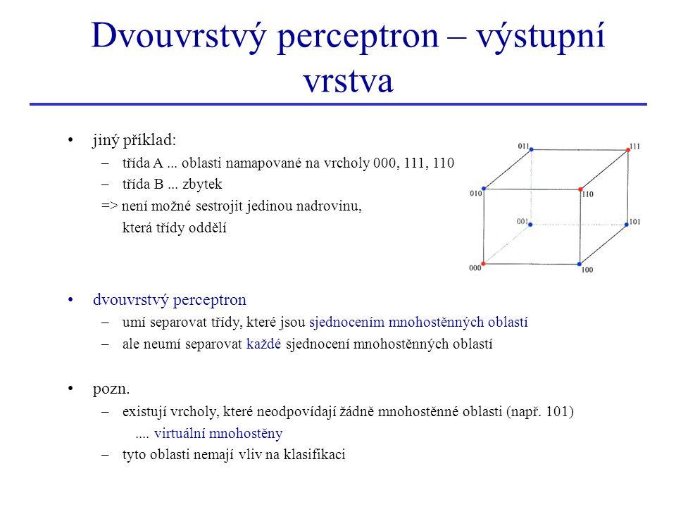 Dvouvrstvý perceptron – výstupní vrstva jiný příklad: –třída A... oblasti namapované na vrcholy 000, 111, 110 –třída B... zbytek => není možné sestroj