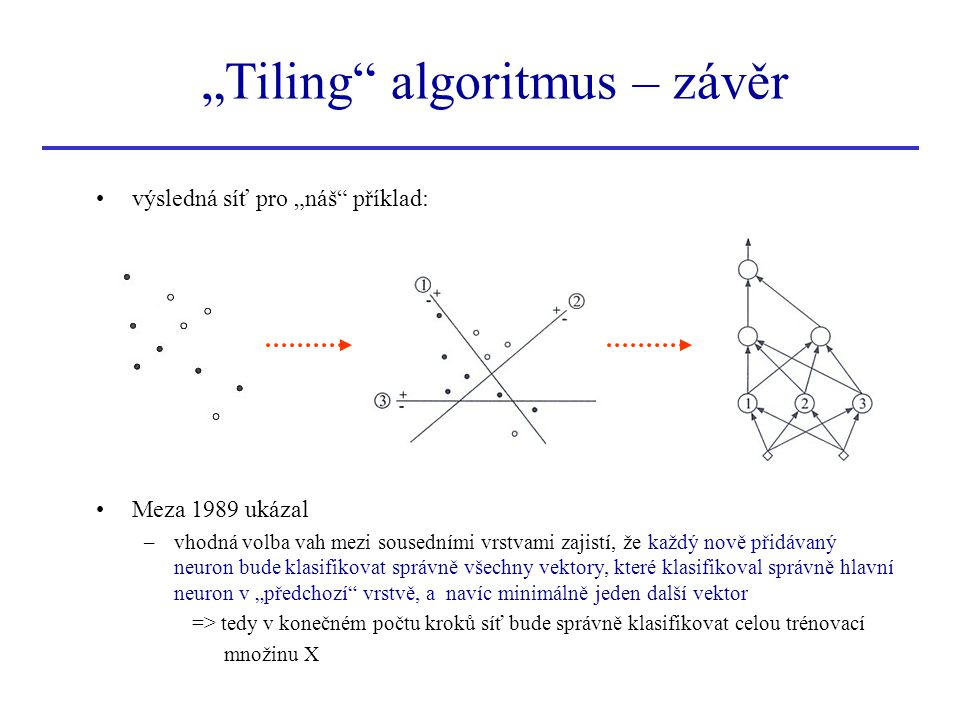 """""""Tiling"""" algoritmus – závěr výsledná síť pro """"náš"""" příklad: Meza 1989 ukázal –vhodná volba vah mezi sousedními vrstvami zajistí, že každý nově přidáva"""