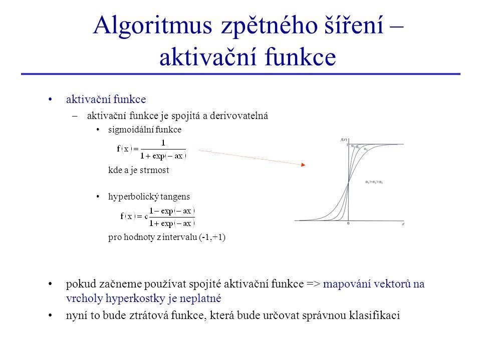 Algoritmus zpětného šíření – aktivační funkce aktivační funkce –aktivační funkce je spojitá a derivovatelná sigmoidální funkce kde a je strmost hyperb