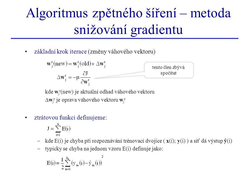 Algoritmus zpětného šíření – metoda snižování gradientu základní krok iterace (změny váhového vektoru) kde w j r (new) je aktuální odhad váhového vekt