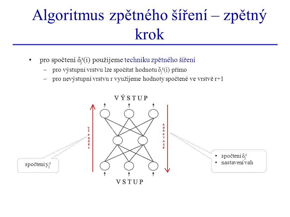 Algoritmus zpětného šíření – zpětný krok pro spočtení δ j r (i) použijeme techniku zpětného šíření –pro výstupní vrstvu lze spočítat hodnotu δ j r (i)