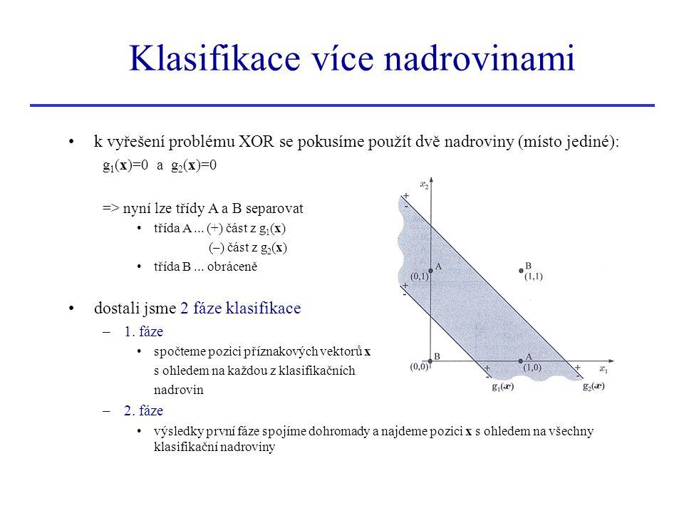Klasifikace více nadrovinami k vyřešení problému XOR se pokusíme použít dvě nadroviny (místo jediné): g 1 (x)=0 a g 2 (x)=0 => nyní lze třídy A a B se