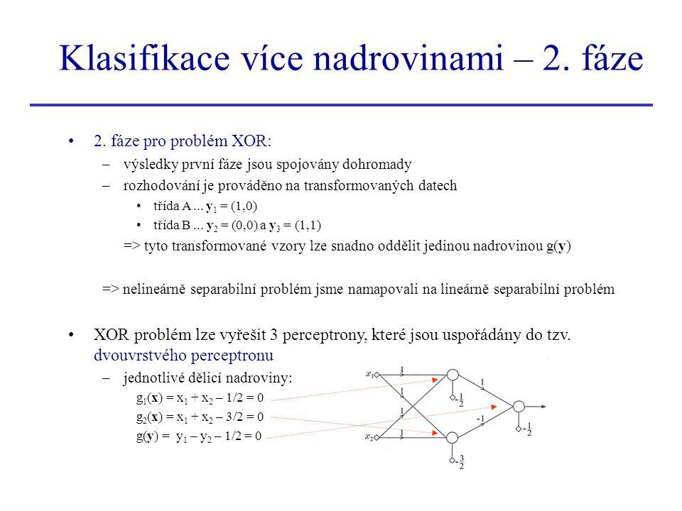 Dvouvrstvý perceptron struktura dvouvrstvého perceptronu: jednotlivé vrstvy: –vstupní vrstva počet jednotek odpovídá dimenzi vzorů předložena data a ty se jen rozdistribuují do dalších vrstev (nic nepočítají) –skrytá vrstva realizuje první fázi –výstupní vrstva realizuje druhou fázi pro jednoduchost se omezíme na 1 výstupní neuron (lze snadno zobecnit)