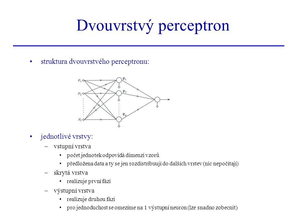 Zobecněný lineární klasifikátor − odvození zobecněný lineární klasifikátor lze realizovat dvouvrstvou sítí –neurony mají různé aktivační funkce f i –první vrstva neuronů udělá mapování do prostoru vektoru y –druhá vrstva neuronů spočte nadrovinu klasifikace do c tříd –je nutné navrhnout c váhových vektorů w r r = 1,..,c jeden neuron pro každou třídu –r-tou třídu vybereme podle maximálního výstupu w r T ·y + w r0