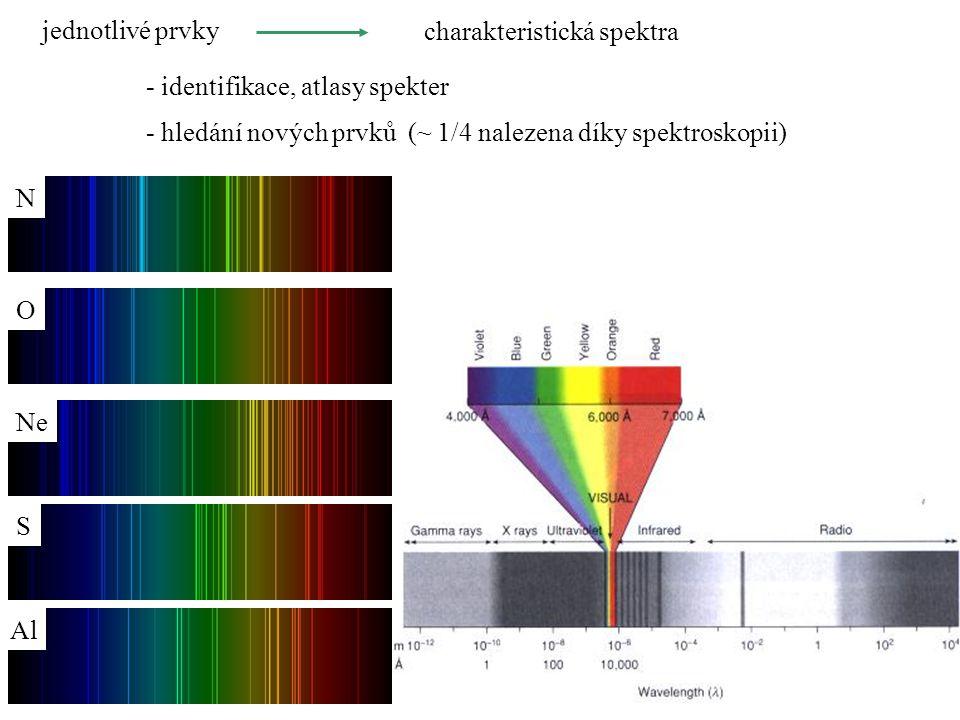jednotlivé prvky charakteristická spektra - identifikace, atlasy spekter - hledání nových prvků (~ 1/4 nalezena díky spektroskopii) N O Ne S Al