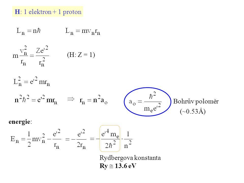 Bohrův poloměr H: 1 elektron + 1 proton (H: Z = 1) (~0.53Å) Rydbergova konstanta Ry  13.6 eV energie: