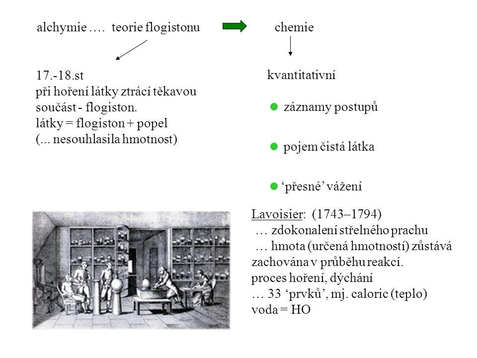 John Dalton (1766-1844) … meteorologie … chemie: pojem prvku a sloučeniny: prvek - nedá se již rozložit na jiné prvky, sloučenina - rozložitelné C a O  2 sloučeniny, M O : M C = (1.33:1 nebo 2.66:1)  CO, CO 2 zákony o stálých a množných poměrech slučovacích Atomová teorie:  všechny prvky sestávají z malých částeček - atomů,  ty jsou nedělitelné a neměnné  všechny atomy daného prvku jsou stejné (stejná hmotnost) různé atomy  různé hmotnosti (atomová váha)  konečnýsoubor prvků (char.