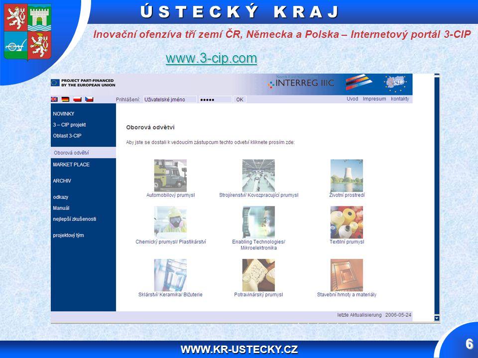 Ú S T E C K Ý K R A J WWW.KR-USTECKY.CZ 7 Inovační ofenzíva tří zemí ČR, Německa a Polska – Internetový portál 3-CIP www.3-cip.com www.3-cip.comwww.3-cip.com