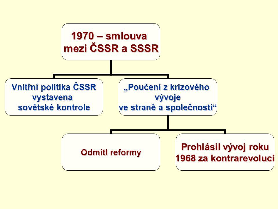 """1970 – smlouva mezi ČSSR a SSSR Vnitřní politika ČSSR vystavena sovětské kontrole """"Poučení z krizového vývoje ve straně a společnosti Odmítl reformy Prohlásil vývoj roku 1968 za kontrarevoluci"""